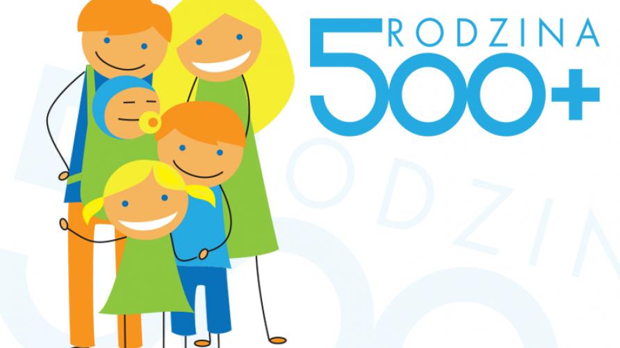 Grafika przedstawia postaci animowanej rodziny i napis Rodzina 500+